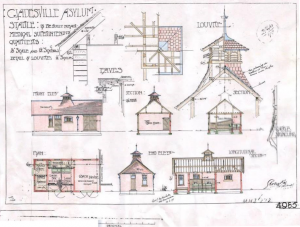 Gladesville Hospital Stable Plans State Archives